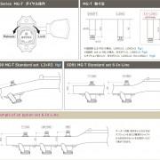 SD-MGT-Dimensions1-L