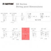 SD-post-dimension
